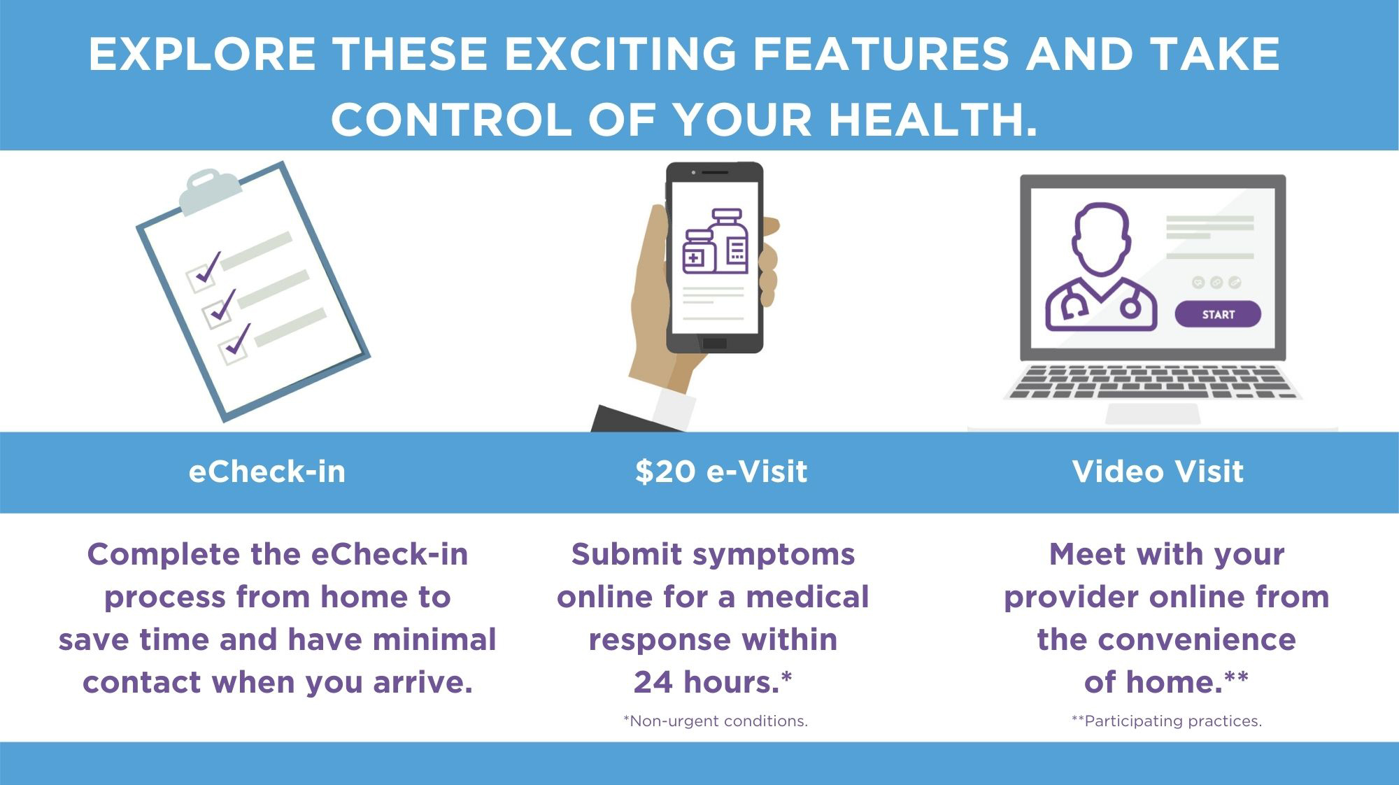 Explore these exciting features and take control of your health.  eCheck-in – Complete the eCheck-in process from home to save time and have minimal contact when you arrive. $20 e-Visit – Submit symptoms online for a medical response within 24 hours* Video Visit – Meet with your provider online from the convenience of home** Manage the accounts of loved ones with proxy access for your kids and family members Need help? Call 1-888-84-CHART or email MyChart@srhs.com  *Non-urgent conditions  **Participating practices
